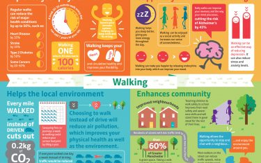 Health-benefits-infographic
